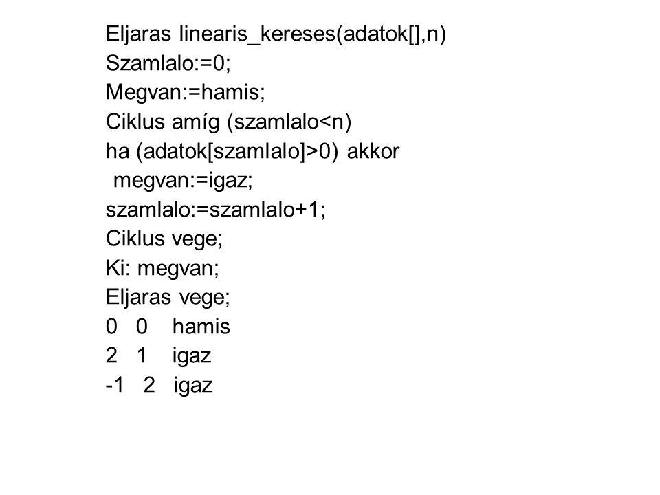 Eljaras linearis_kereses(adatok[],n)